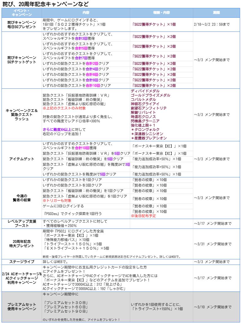 f:id:makapo-oekaki:20210224150517p:plain