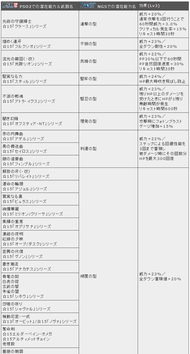 f:id:makapo-oekaki:20210405195752p:plain