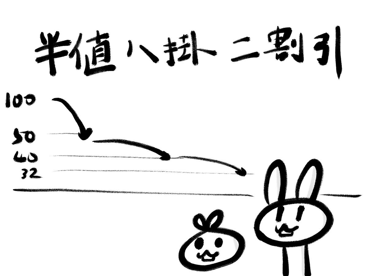 f:id:make_usagi:20200316203010j:plain
