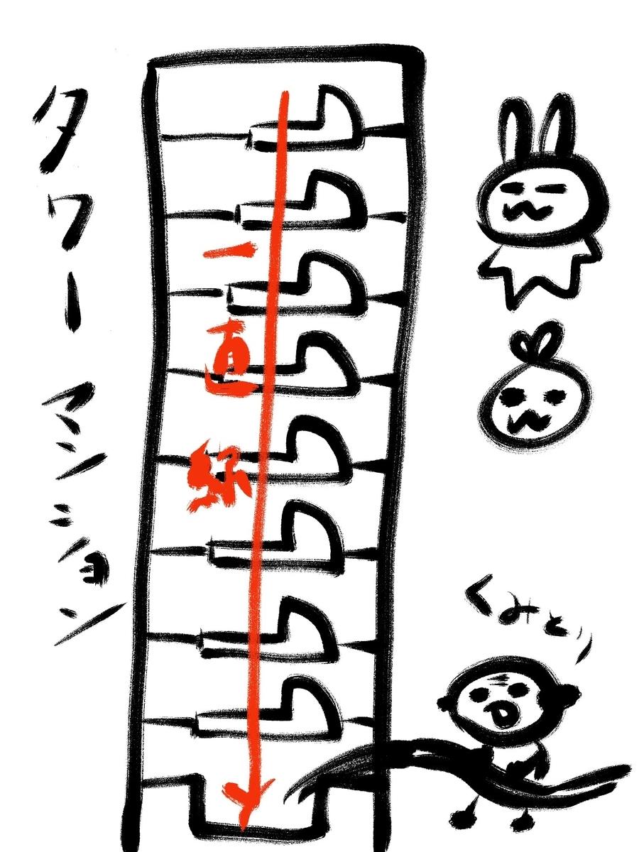 f:id:make_usagi:20200519214038j:plain