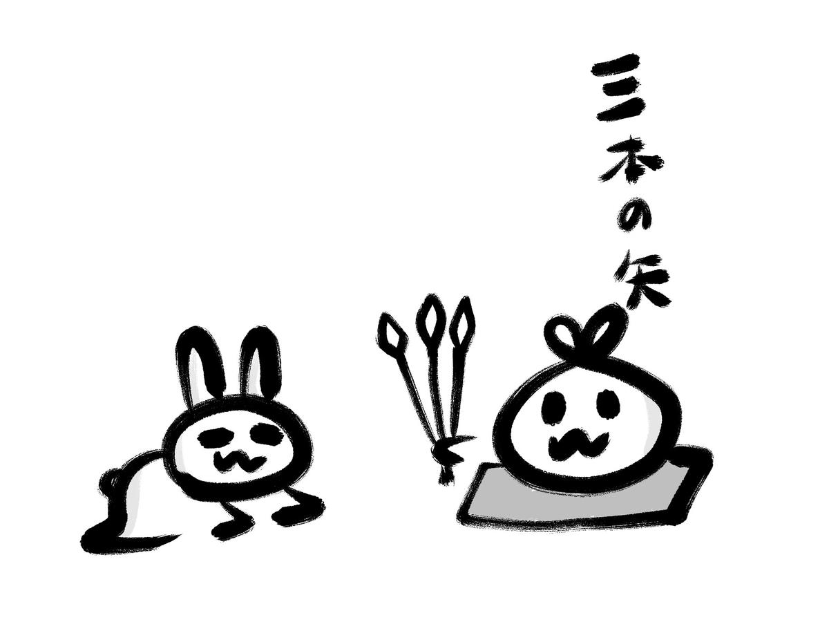 f:id:make_usagi:20200606184134j:plain