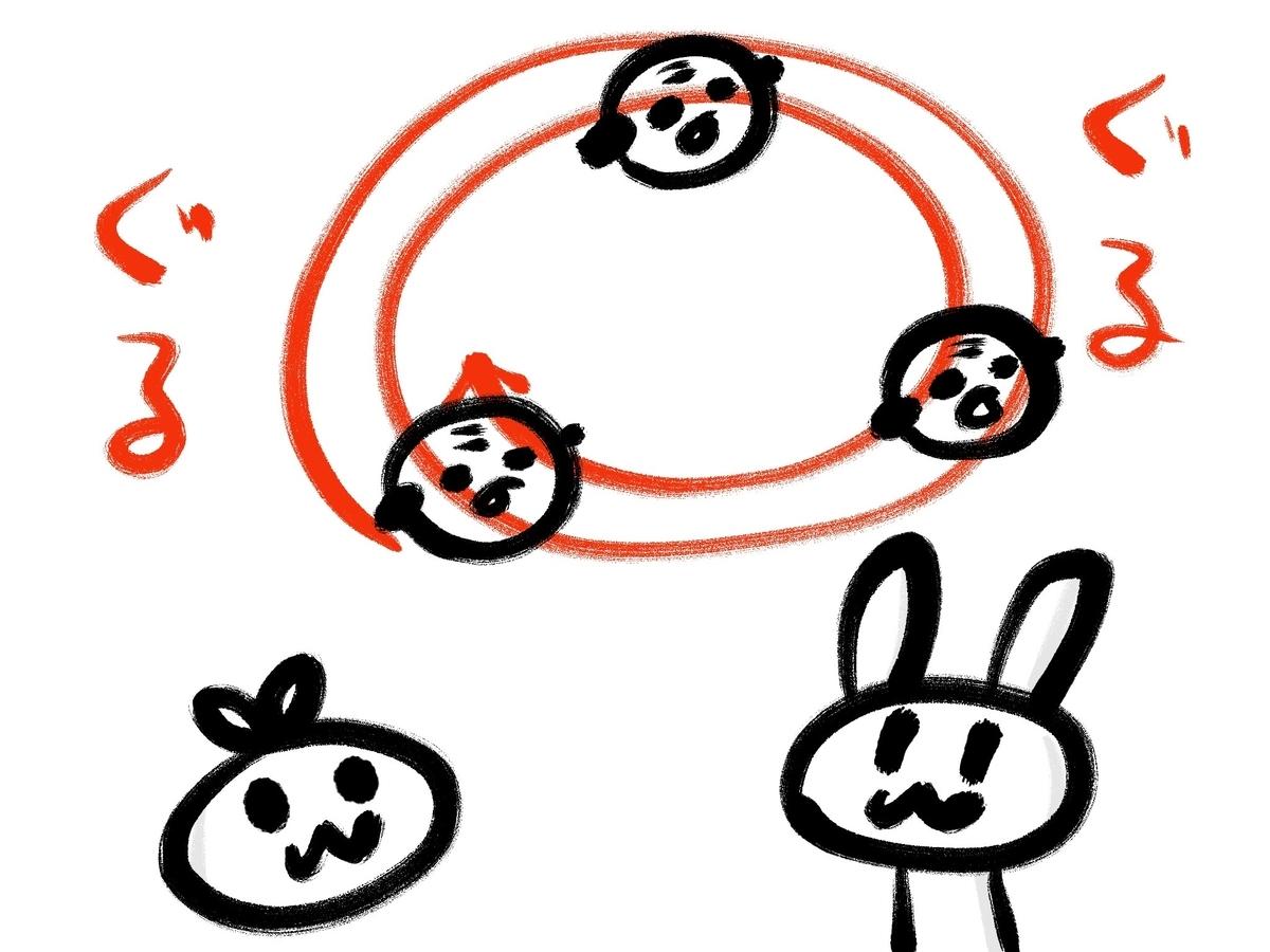 f:id:make_usagi:20200701230156j:plain