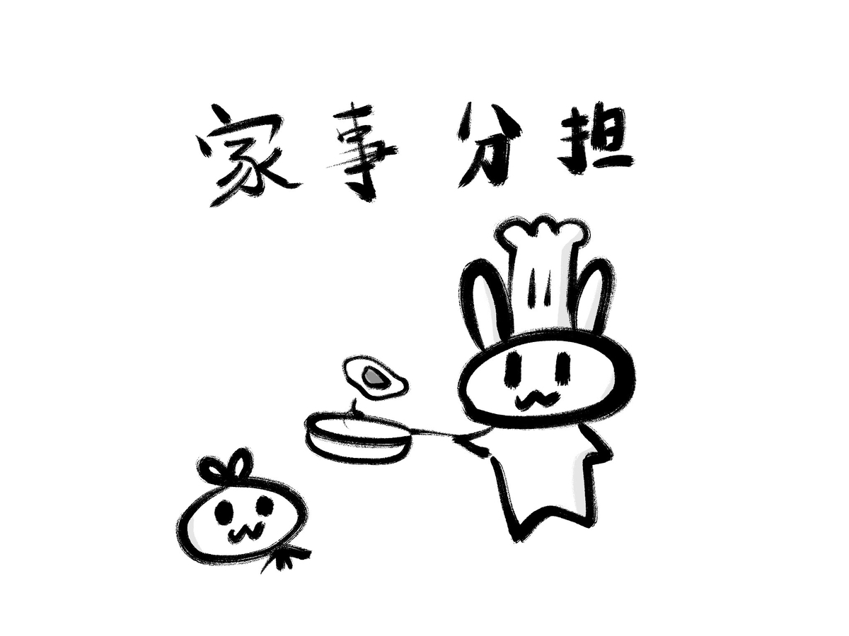 f:id:make_usagi:20200912151353j:plain
