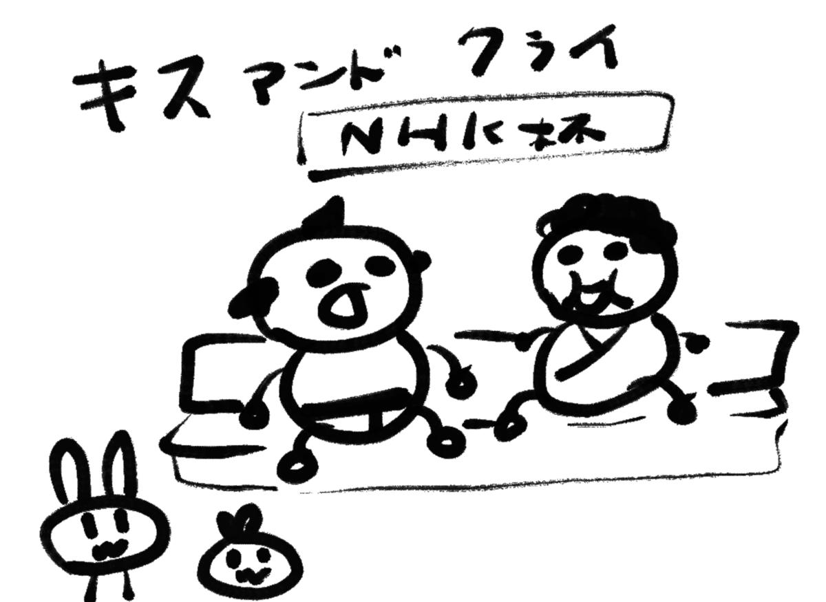f:id:make_usagi:20201128220707p:plain