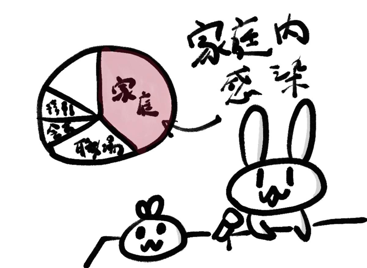 f:id:make_usagi:20201218210053j:plain