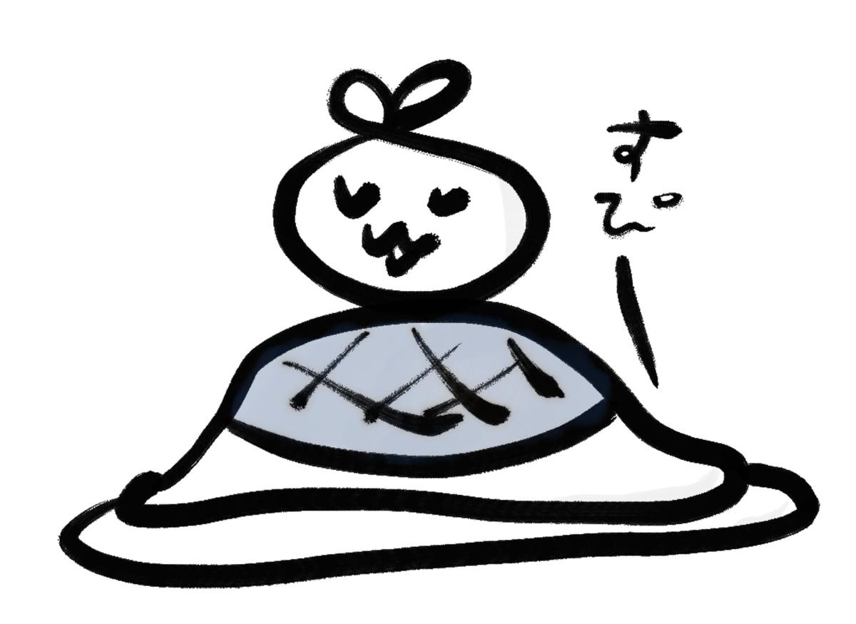 f:id:make_usagi:20210205223742j:plain