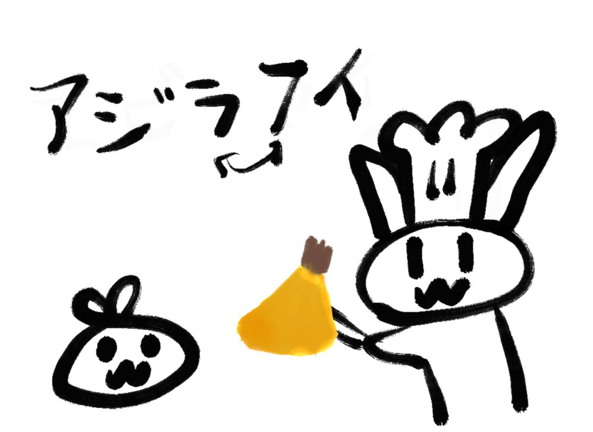 f:id:make_usagi:20210304220302p:plain