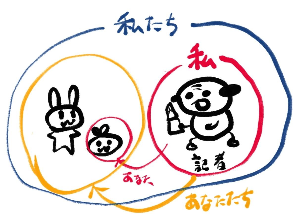 f:id:make_usagi:20210505140823j:plain
