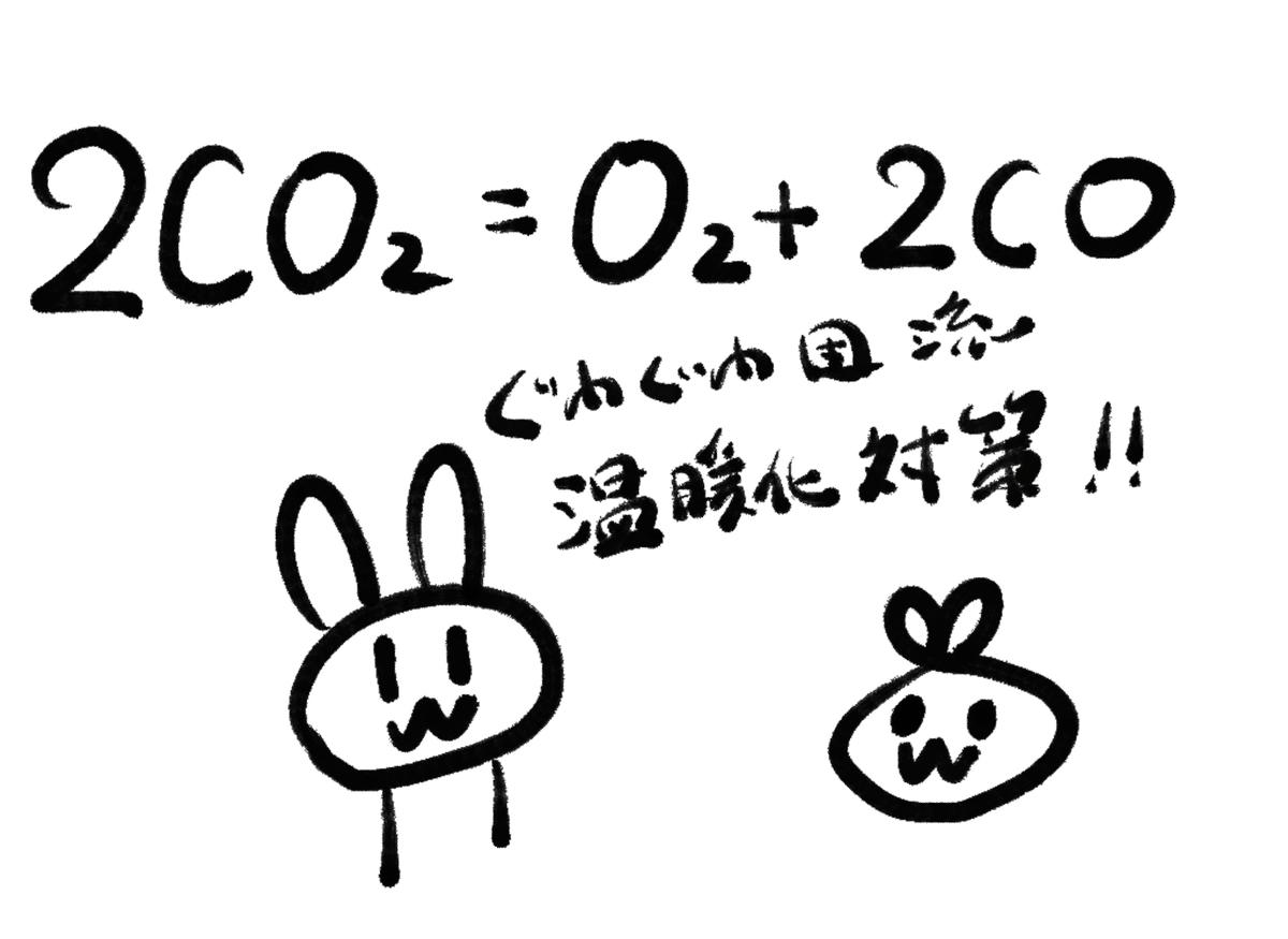 f:id:make_usagi:20210508112440j:plain