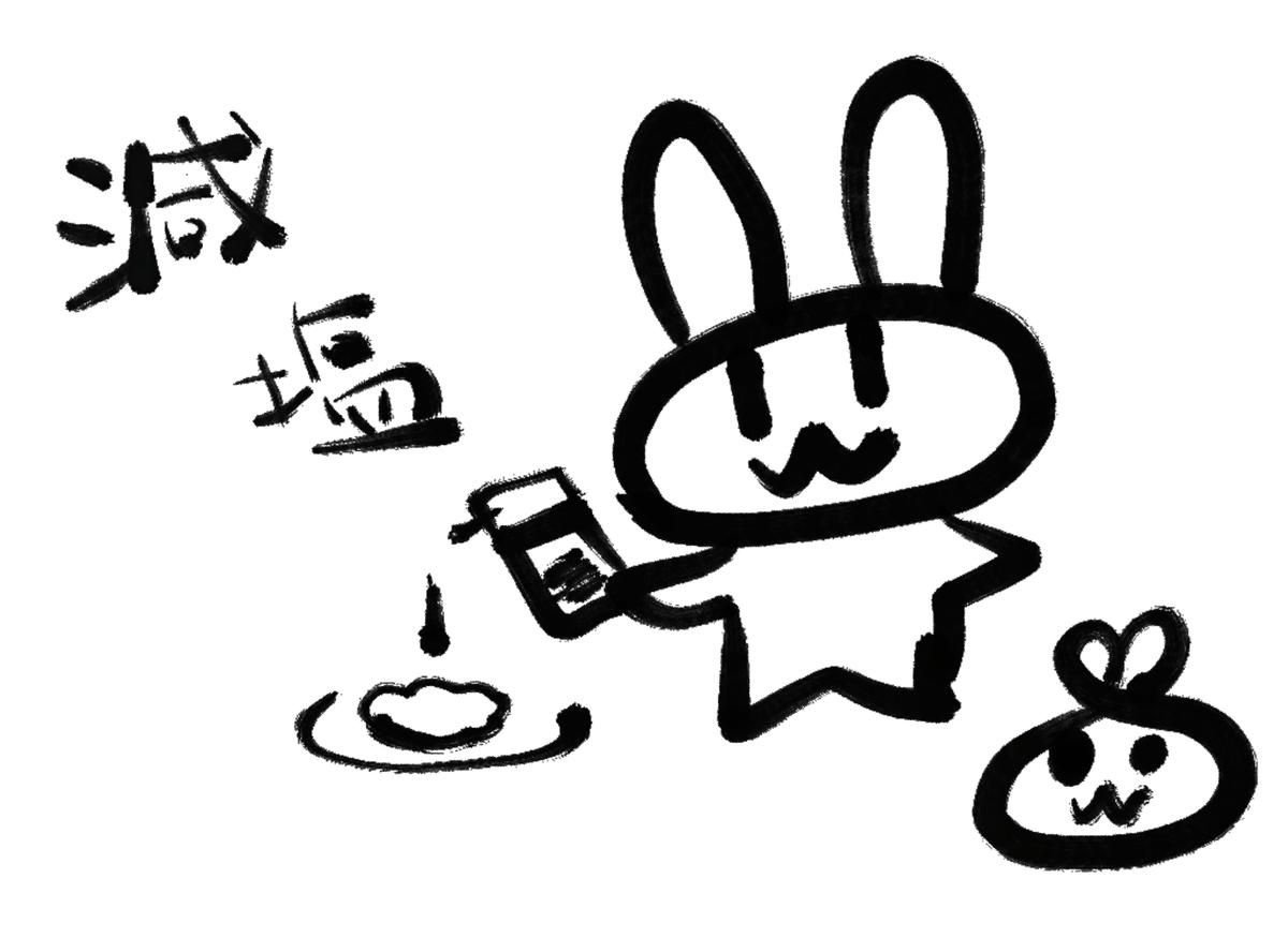 f:id:make_usagi:20210515142302j:plain