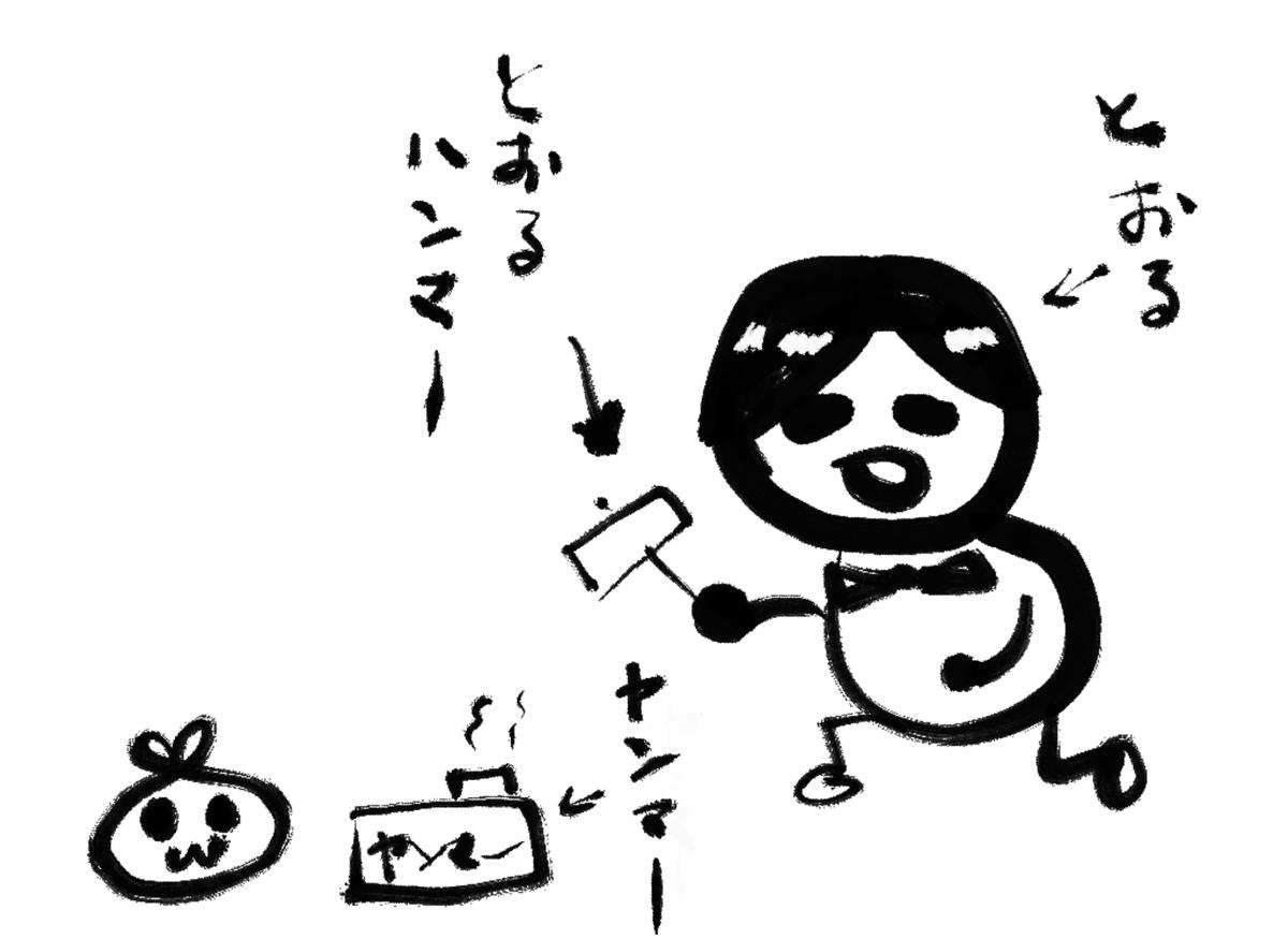 f:id:make_usagi:20210619094002j:plain