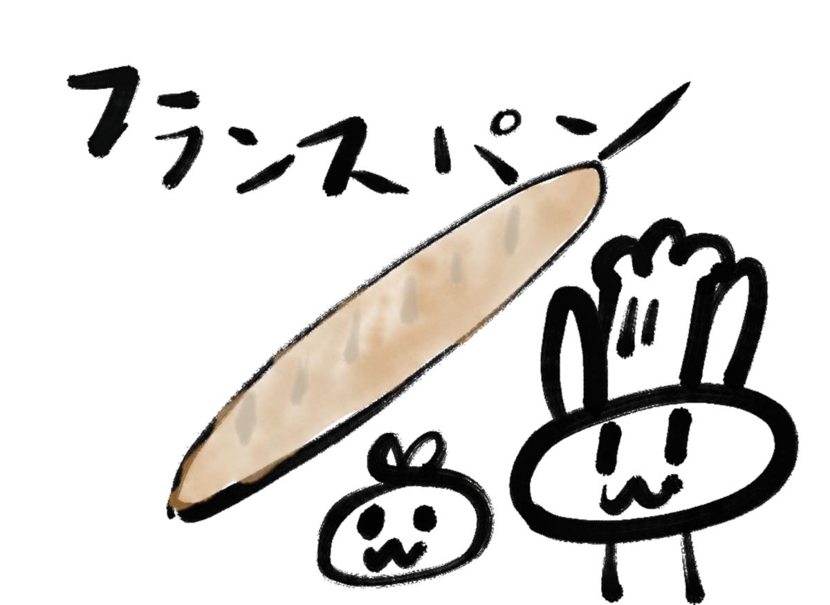 f:id:make_usagi:20210619221958p:plain