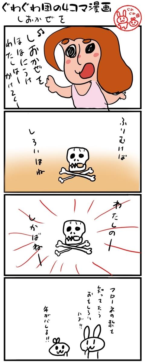 f:id:make_usagi:20210623193938j:plain