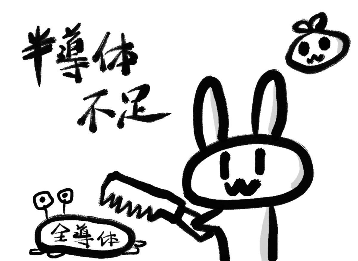 f:id:make_usagi:20210705141429p:plain