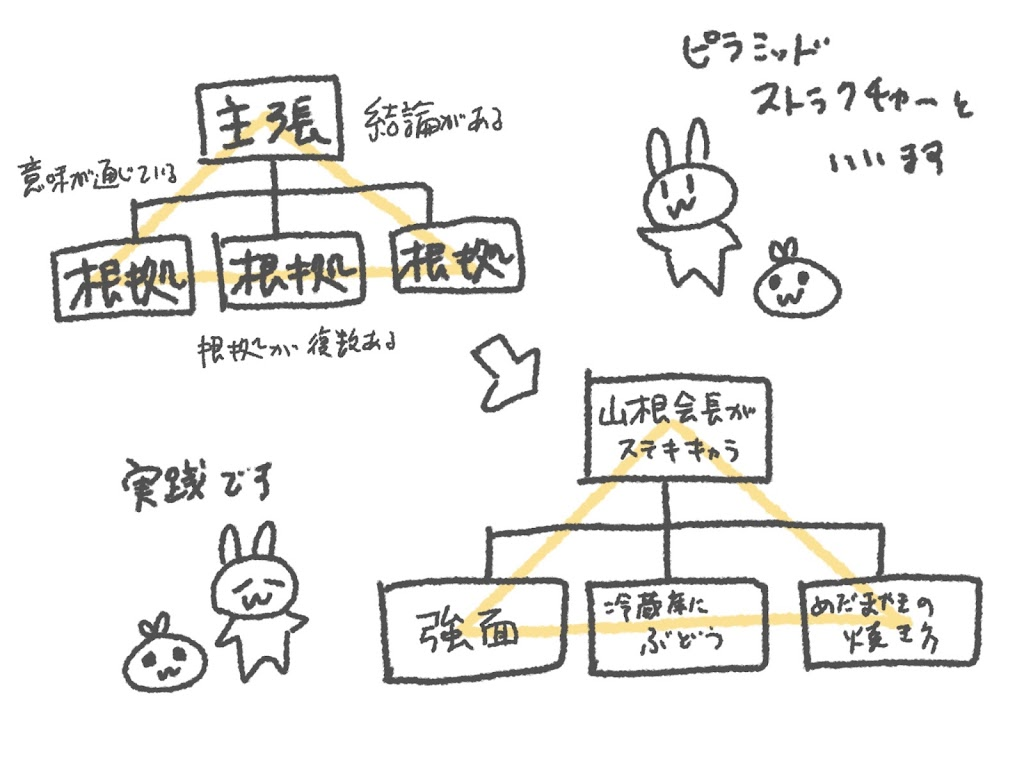 f:id:make_usagi:20210904161537j:plain