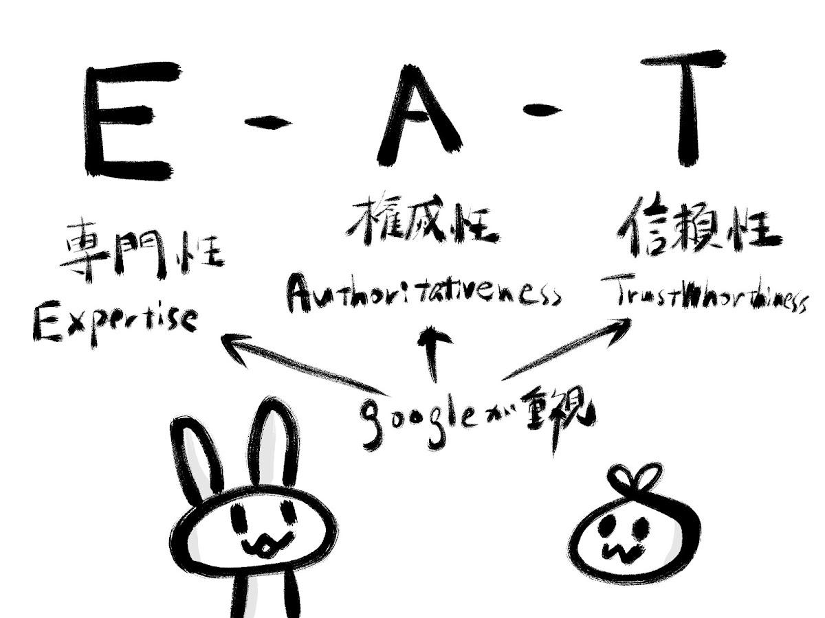 f:id:make_usagi:20210904161749j:plain