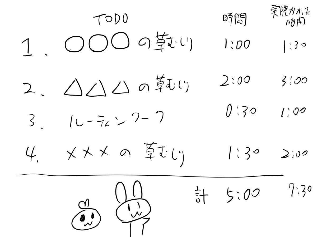 f:id:make_usagi:20210923101833j:plain