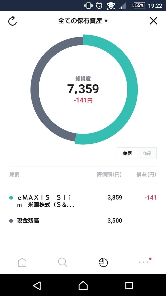 f:id:makegumi1030:20200227193316j:plain