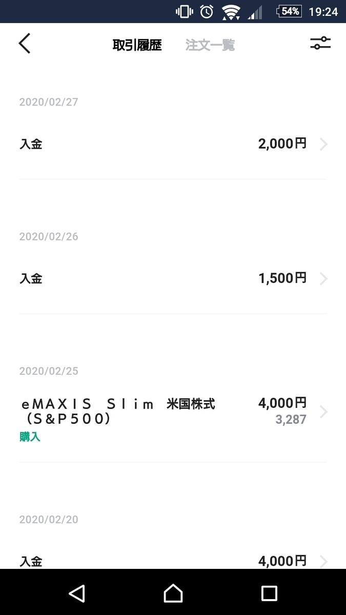f:id:makegumi1030:20200227193319j:plain