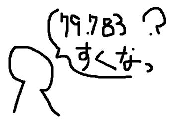 f:id:makesfun1170:20170303122642p:plain
