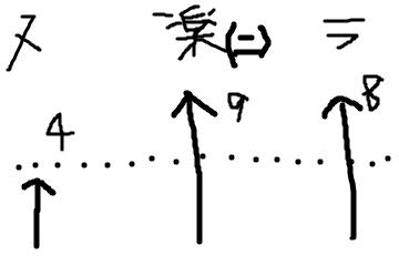 f:id:makesfun1170:20170404140039p:plain