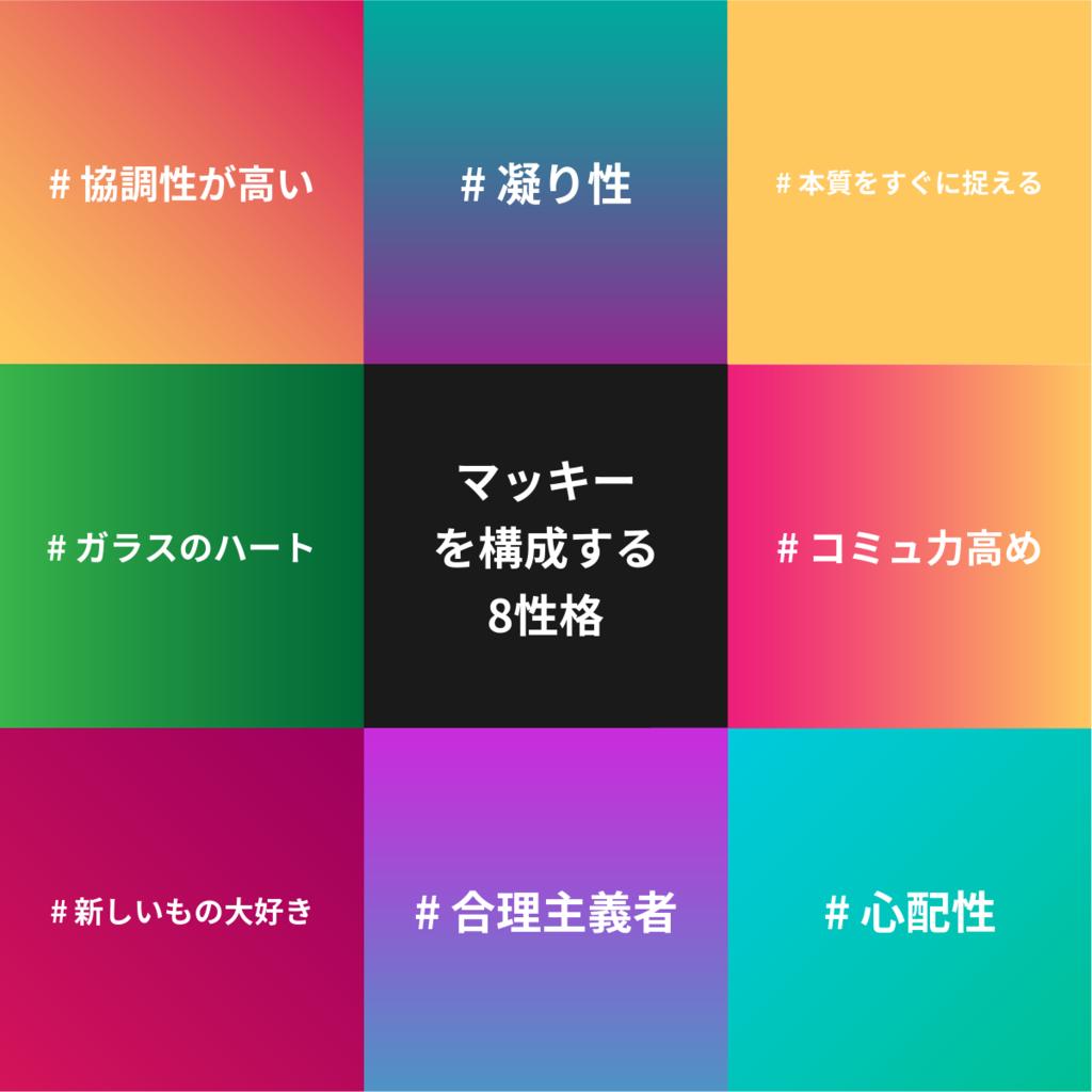 f:id:maki-journey:20170512151441p:plain