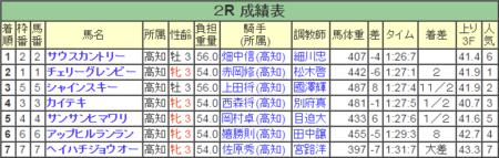 f:id:maki-morita:20160129125352p:image