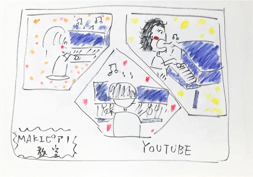 f:id:maki-piano-school:20200414153101j:image