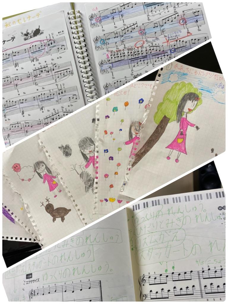 f:id:maki-piano-school:20210427085508j:image
