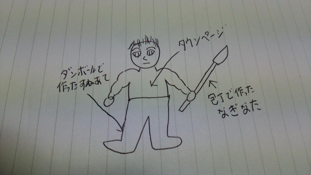 f:id:maki-satoru:20160426043015j:plain
