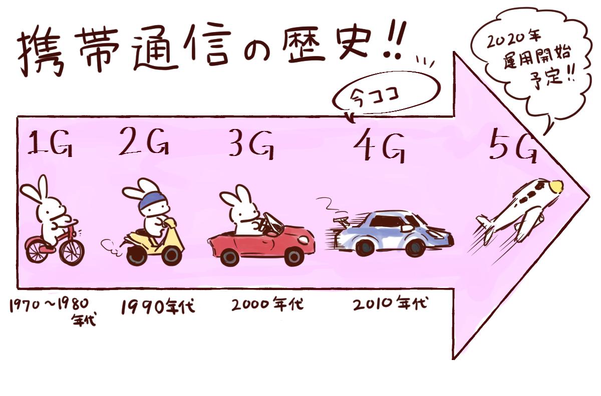 f:id:makiba-mu:20191005123349j:plain