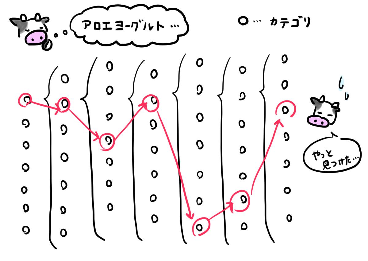 f:id:makiba-mu:20191012201724j:plain