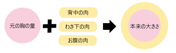 f:id:makiblog524:20191021170603p:plain