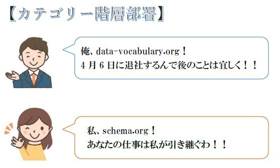 f:id:makiblog524:20200216155531j:plain