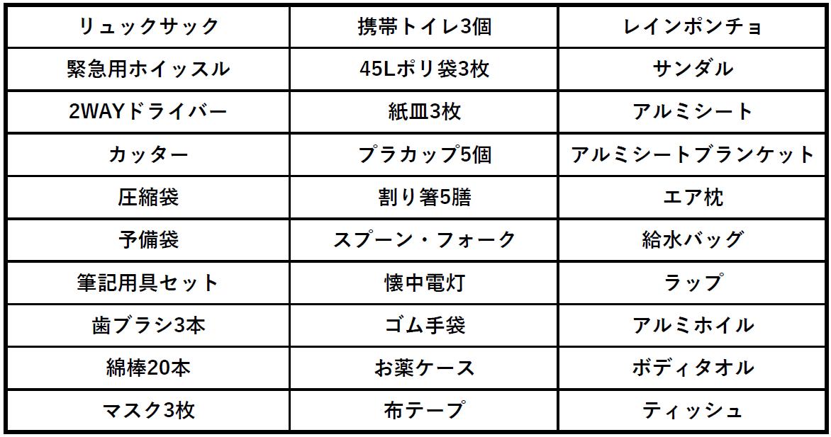 f:id:makiblog524:20200608153101p:plain