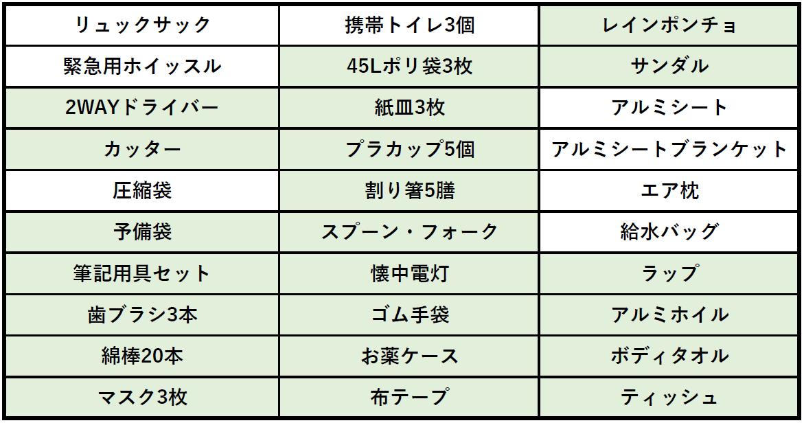 f:id:makiblog524:20200608153420p:plain