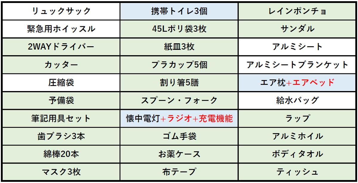 f:id:makiblog524:20200608154157p:plain
