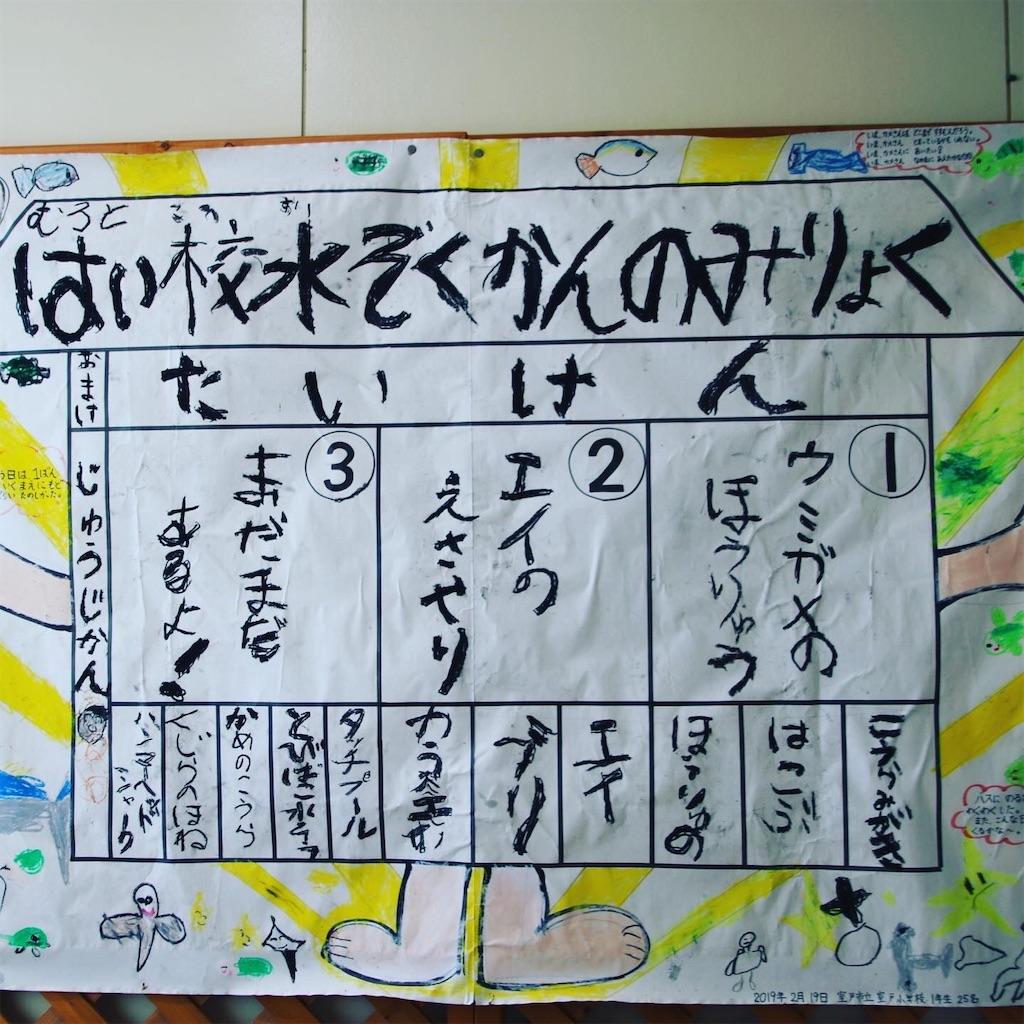 f:id:makichanchi:20210310145213j:image