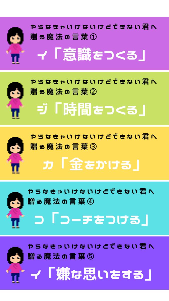 f:id:makicommu:20190329002623p:plain
