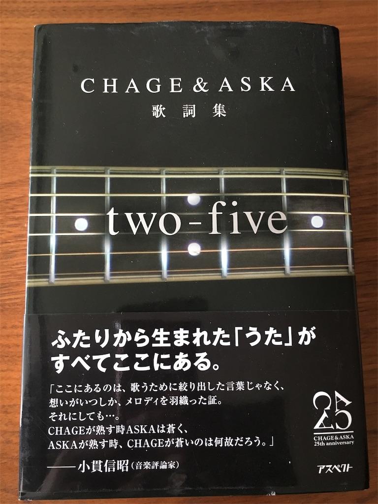 f:id:makiko0127:20170422195959j:image