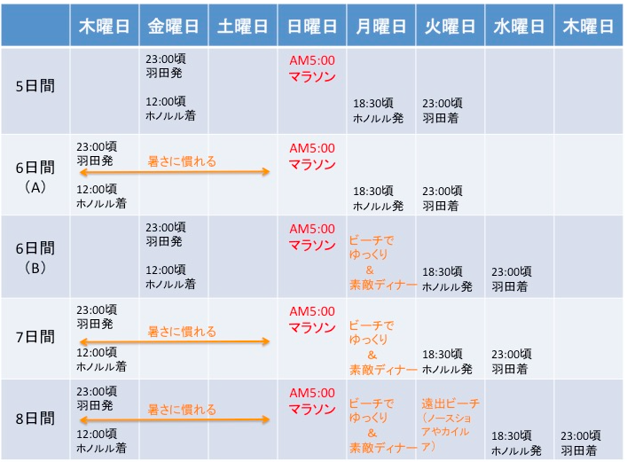 f:id:makikosuwa:20161002163033p:plain