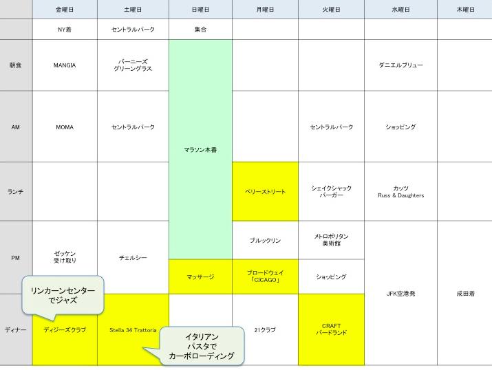 f:id:makikosuwa:20161030232106p:plain