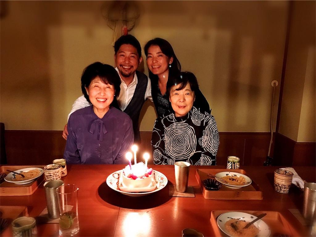 f:id:makikosuwa:20170507131943j:image