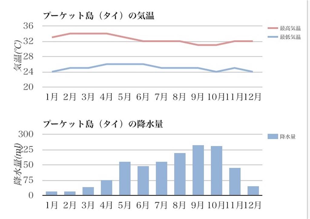 f:id:makikosuwa:20170528011854j:image
