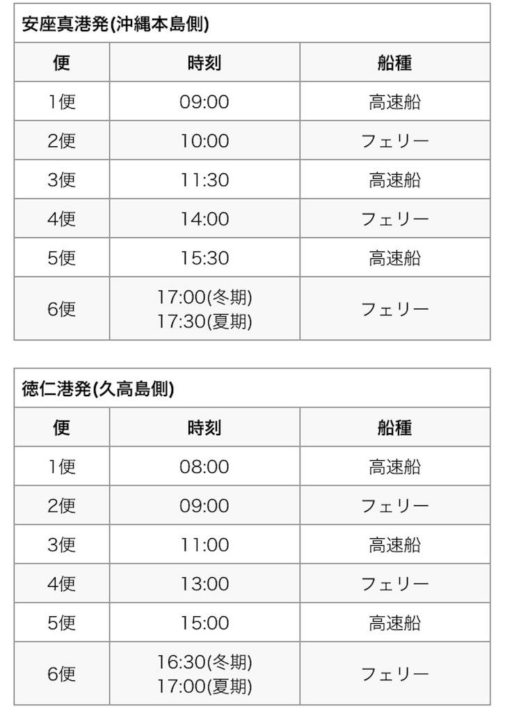 f:id:makikosuwa:20170607094114j:image