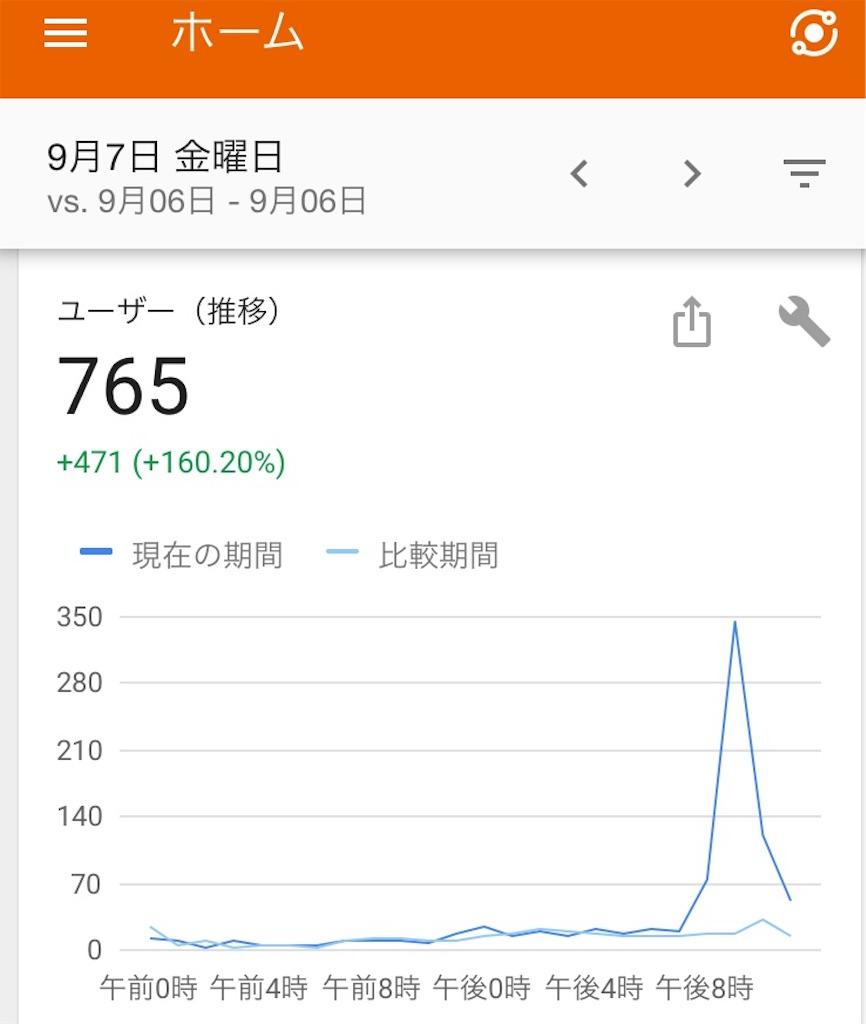f:id:makikosuwa:20180911131759j:image