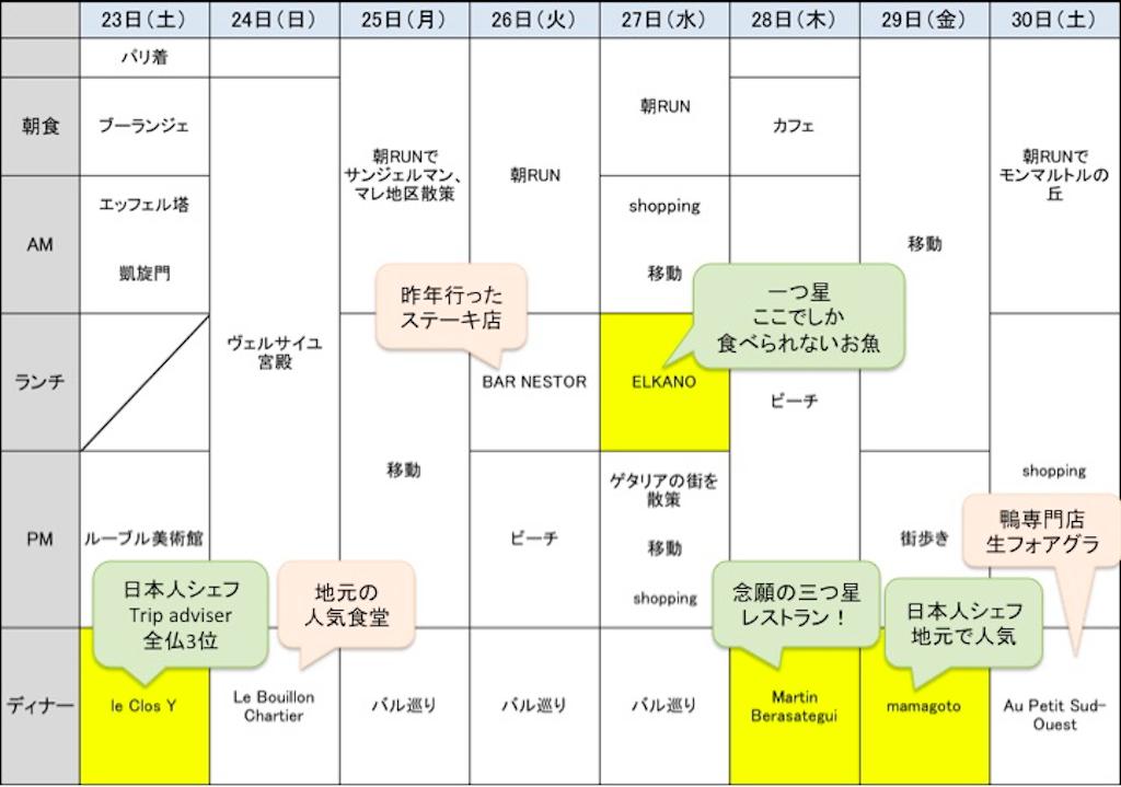 f:id:makikosuwa:20180929135446p:image