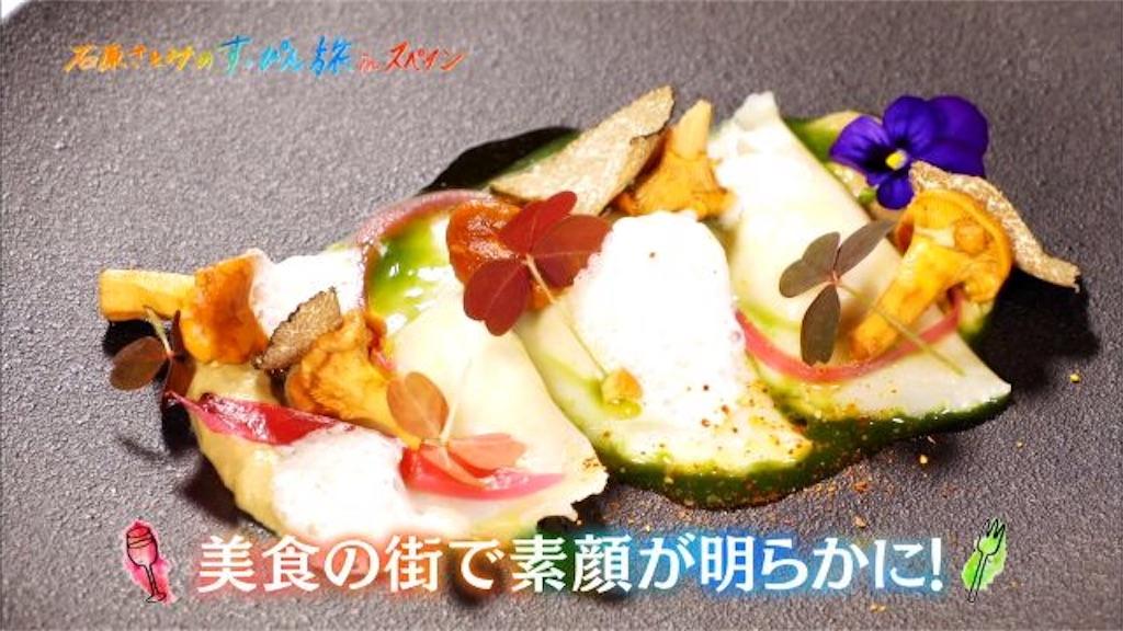 f:id:makikosuwa:20190114103158j:image