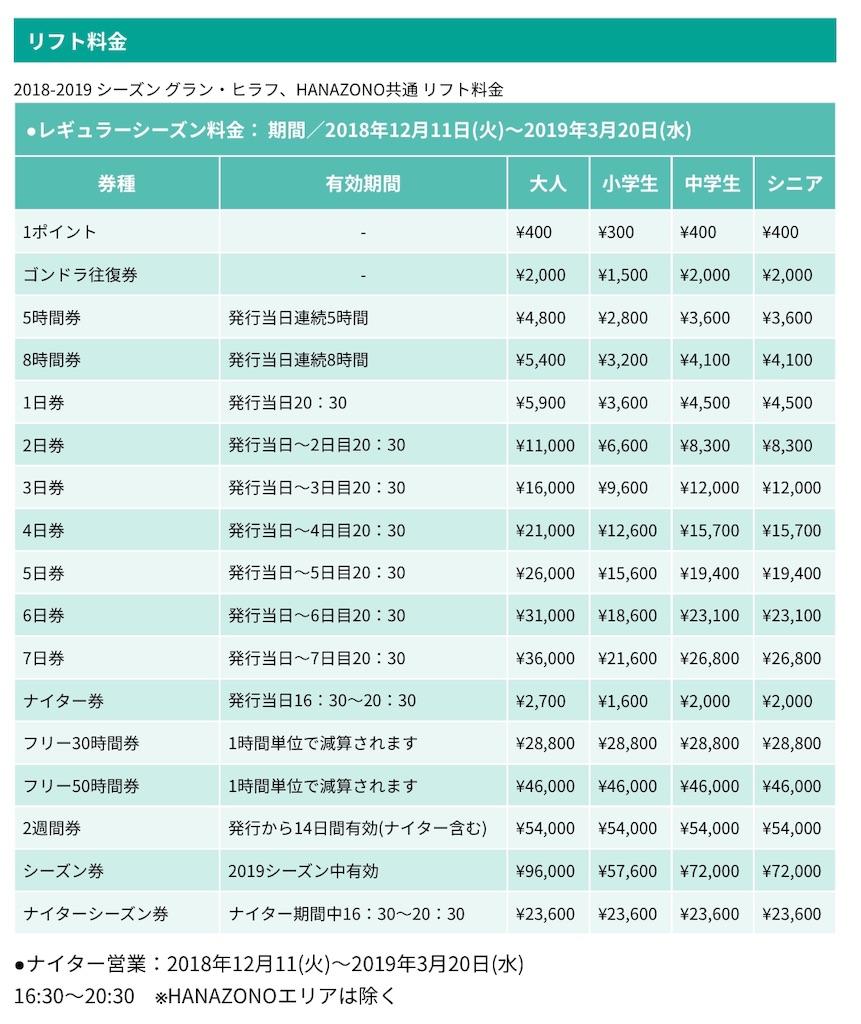 f:id:makikosuwa:20190317184216j:image