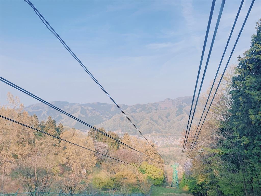 f:id:makikosuwa:20190427133526j:image